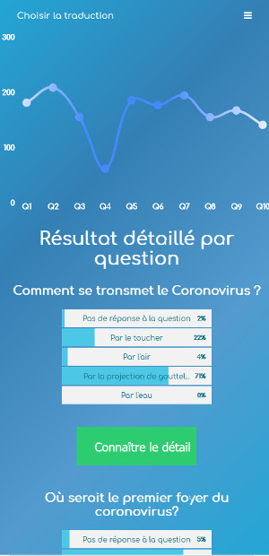 QRuiz Analyse Quiz